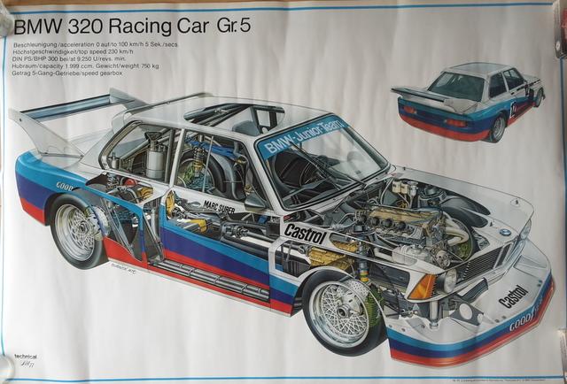 Original Technical Art  Plakat / Poster - 70ziger Jahre BMW E21 Gruppe 5 Marc Surer