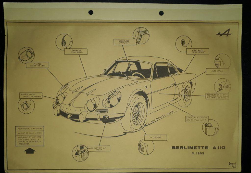 Original Verkaufsprospekt  Renault Alpine 110