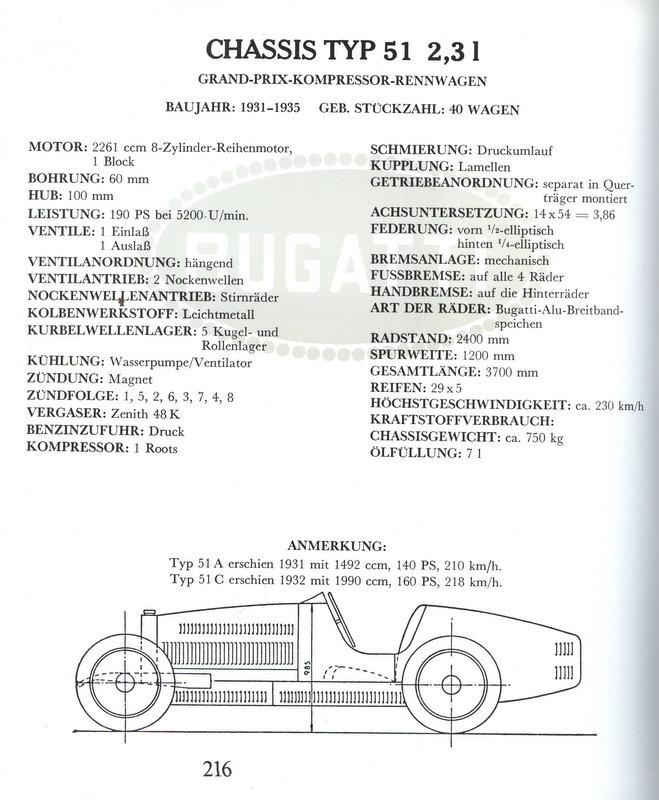 Bugatti - Dokumentation einer Automarke von Monika und Uwe Hucke, zweite Auflage 1976
