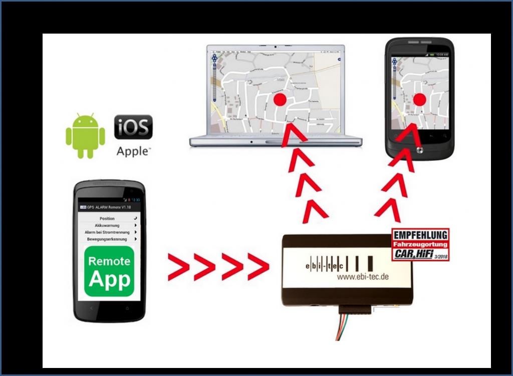 Wo isser denn?  GPS-Alarm 4.0 Edition Car Protect (Fahrzeugortung ohne monatliche Gebühren) - Artikel-Nr. 6021